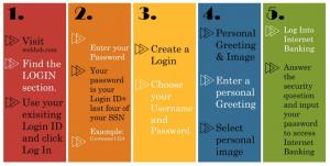 online banking screenshot